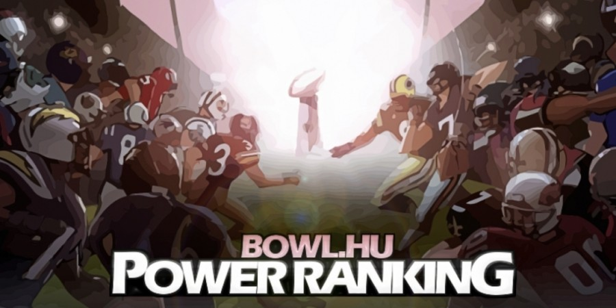 Power Ranking 2015/7